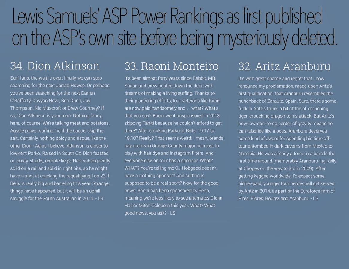 ASP Power Rankings by Lewis Samuels